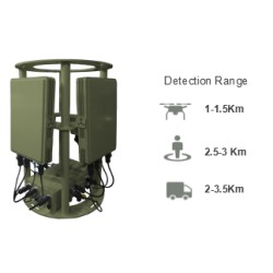 C-BAND PHASED ARRARY RADAR 360°DETECTION